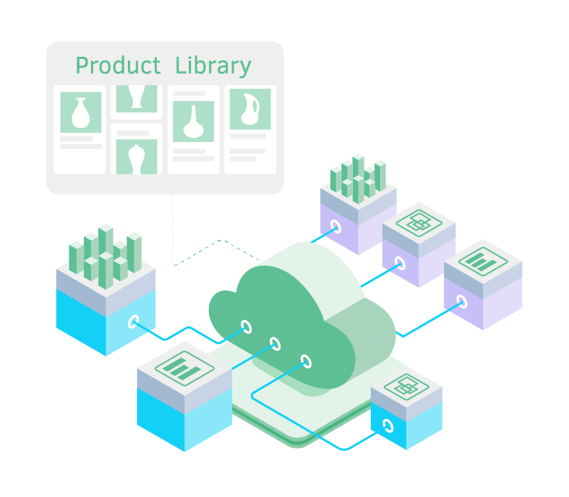 Product library